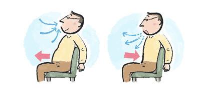 複式呼吸法