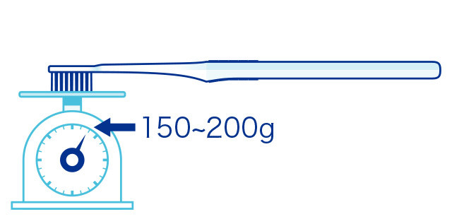 正しい歯の磨き方2