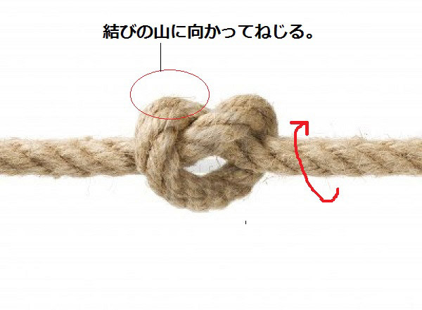 固い結び目をときたい時の裏技
